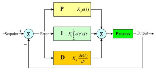 PID_diagram.jpg