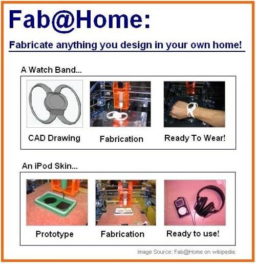 Fabhome1-1