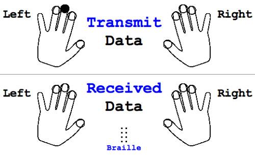 finger_braille.jpg