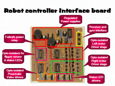 interface_board.jpg