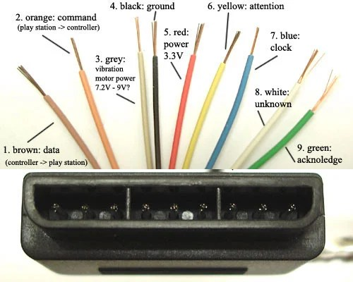 playstation2 controller interface guide make  ps2 controller wiring diagram #12