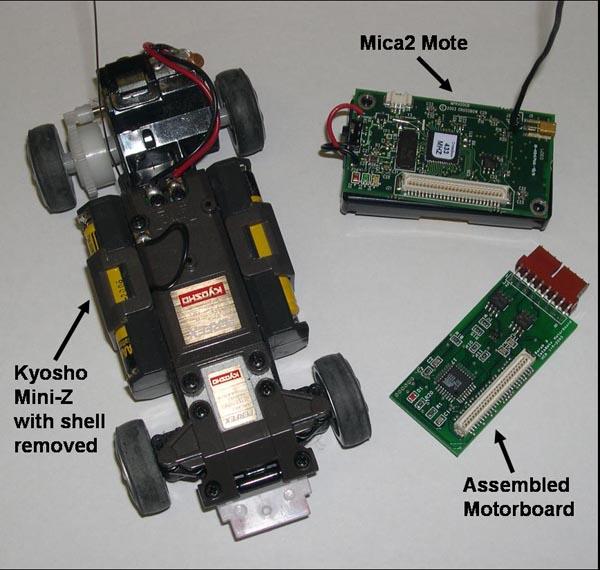 cotsbots.jpg