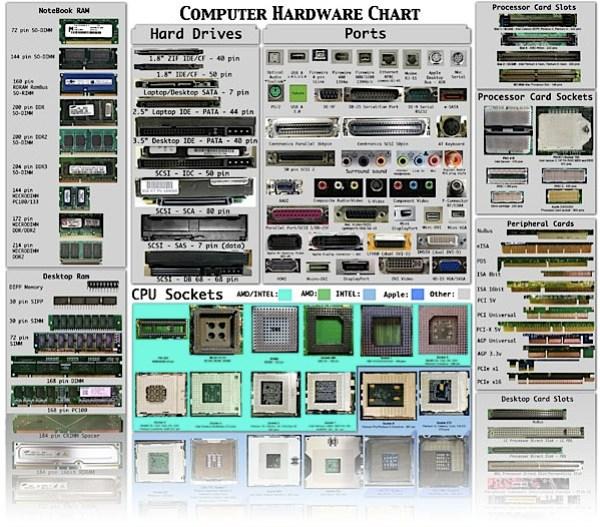 computerhardwareposter_cc.jpg
