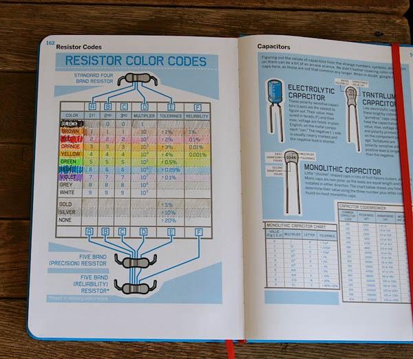 makersNotebookCCHack.jpg