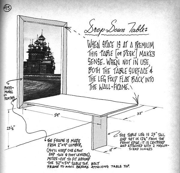 Table Folds Up Into Picture Frame When Not In Use Make - Picture-table-by-ivydesign