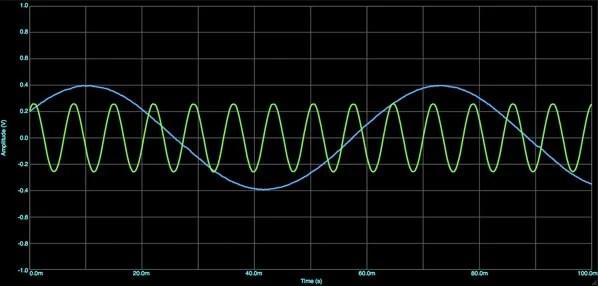 arduinoVSMaple-sine.jpg