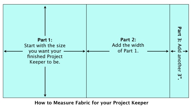 Project Keeper 01