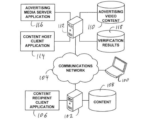 Captcha-Advertising-Patent