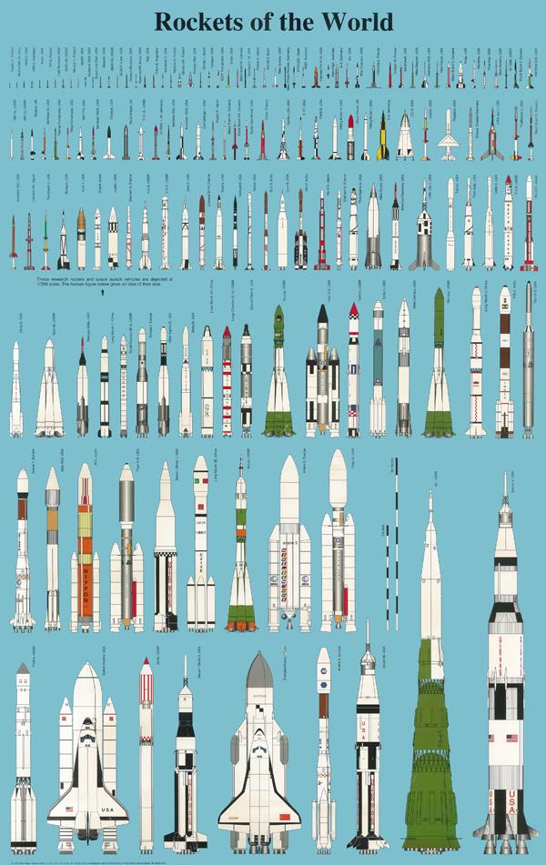 rockets_of_the_world.jpg