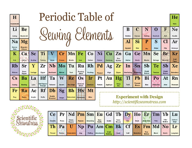 periodic_table_of_sewing_elements.jpg