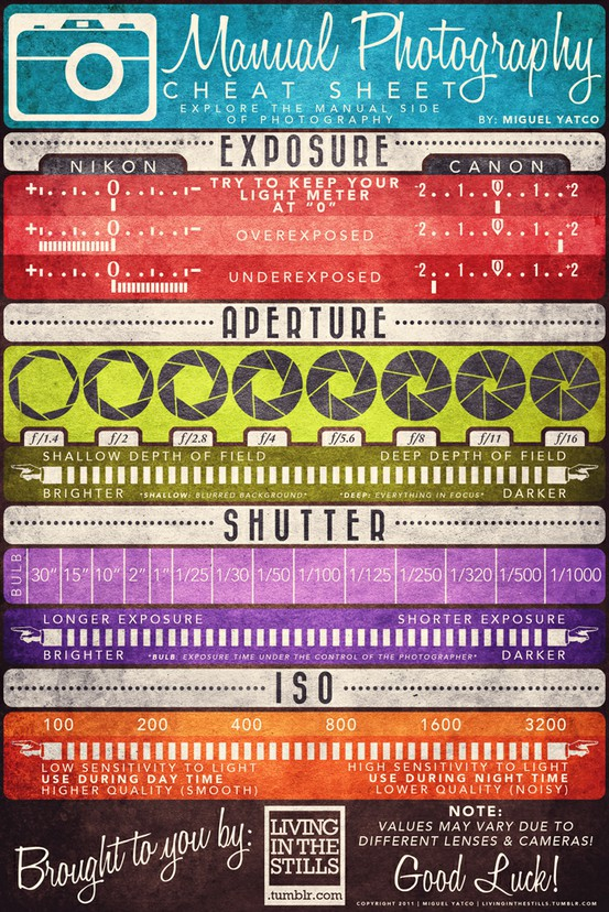 manual-photography-cheat-sheet.jpg