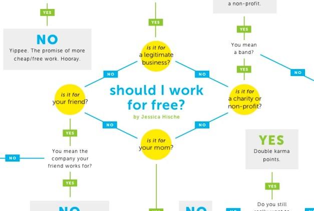 free_chart.jpg