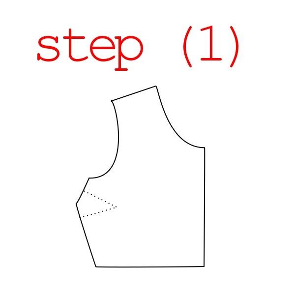 megannieelsen_pattern_grading.jpg