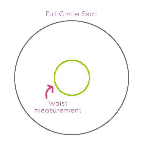 circleskirts.jpg