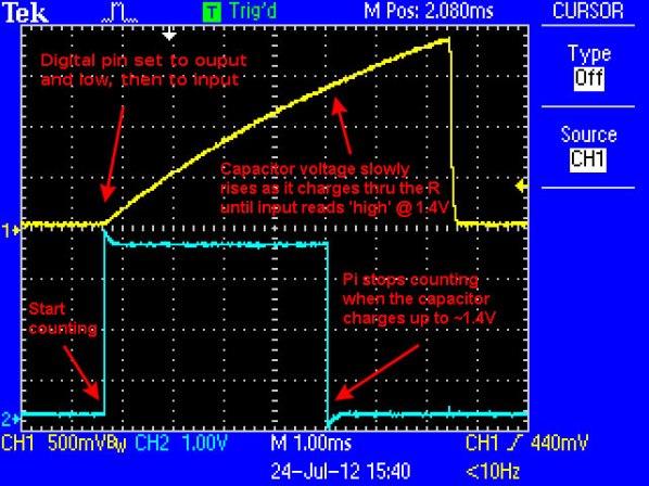 How-To: Read Analog Sensors with the Raspberry Pi   Make:
