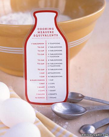 marthastewart_milk_chart.jpg