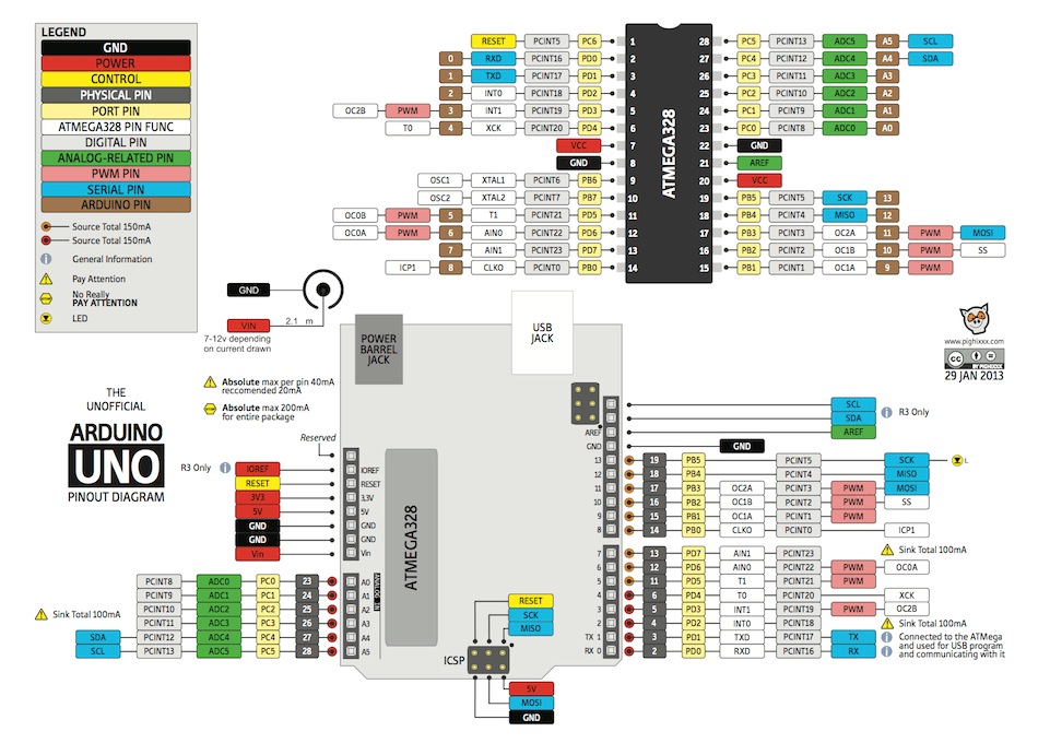 arduino uno pinout diagram make rh makezine com Arduino Uno Pin Diagram Arduino Uno Pin Diagram