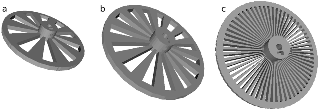 Open source optical chopper wheels