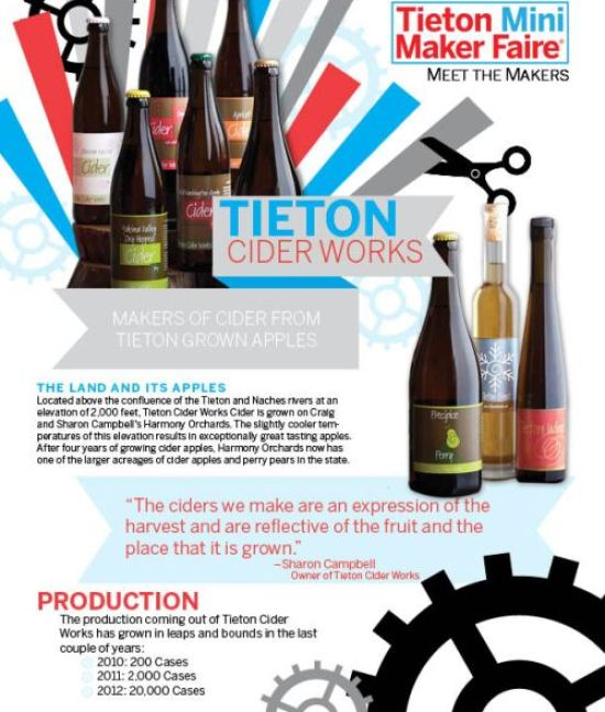 MT tieton-cider-works
