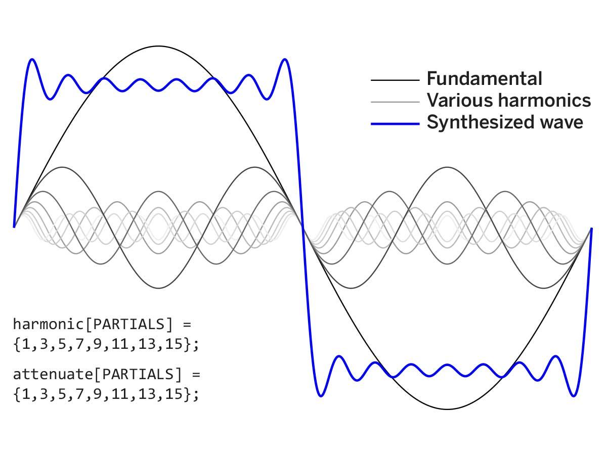 Converter Addaconvertercircuit Circuit Diagram Seekiccom Wiring Zvspwm Dc Basiccircuit Circuitdiagram Sinewavetosquarewave