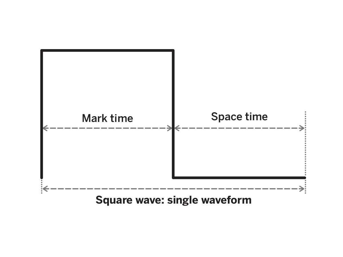 Skill Builder Advanced Arduino Sound Synthesis Make Square Wave Oscillator Circuit Figure A
