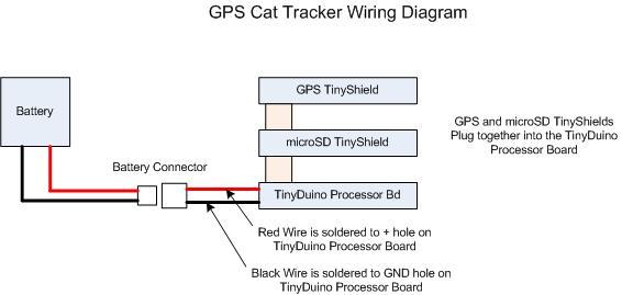 GPS Cat Tracker | Make: