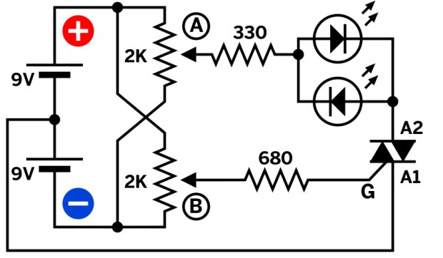 A simple low-voltage, DC test circuit uses two LEDs to show the current flow, and trimmers that apply current to the gate and between the main terminals.