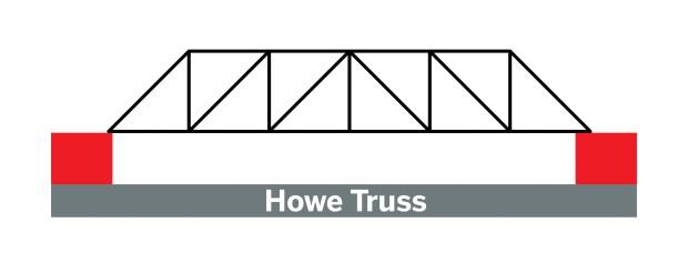 howe_truss