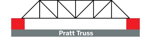 pratt_truss