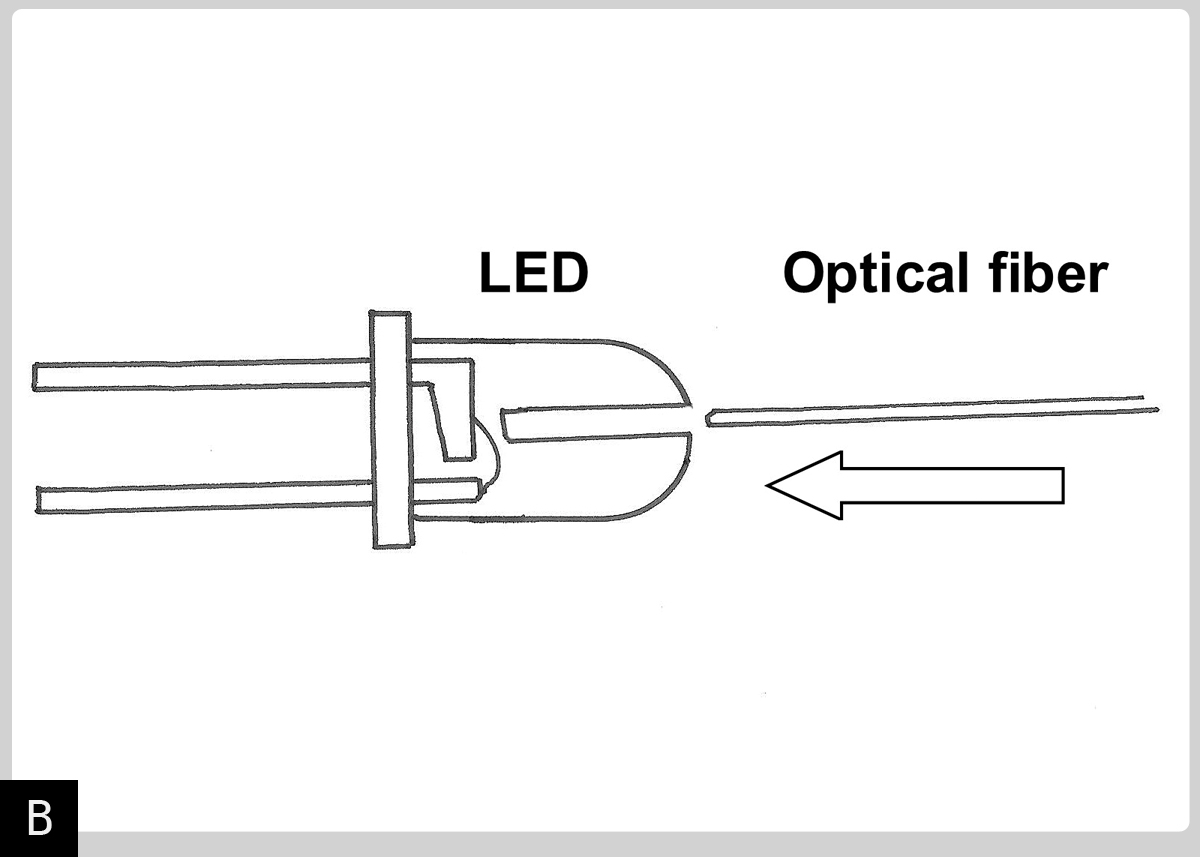 This light curtain wiring diagram for more detail please visit source - Basic Led Sensor Circuits