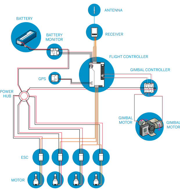 Can Lighting Diagram Free Download Wiring Diagram Schematic