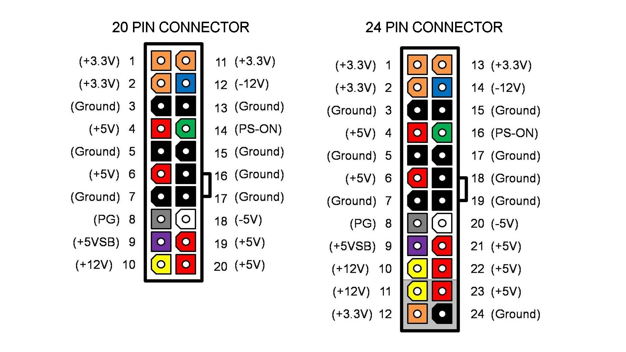 Computer Wiring Color Codes Trusted Diagrams 568b Code Power Cord Wire Todayss Org Supply
