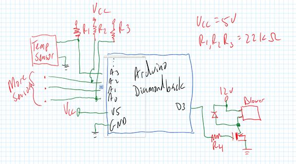 napkin circuit