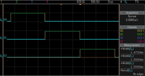 ToolGuyd Analysis of Arduino Servo Control Digital Signals