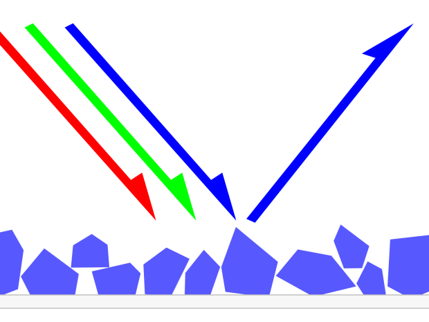 Color Recognition Lock