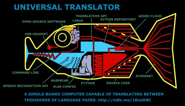diagram_babelfish_universal-translator-weekend-project