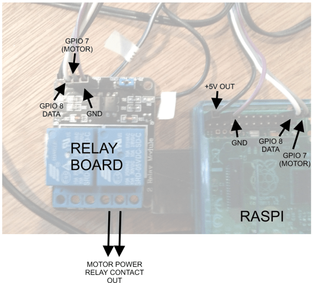 Diagram of Bob's RPi and relay board (image courtesy of Sudo Bob)