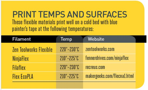 Print-temps-and-surfaces