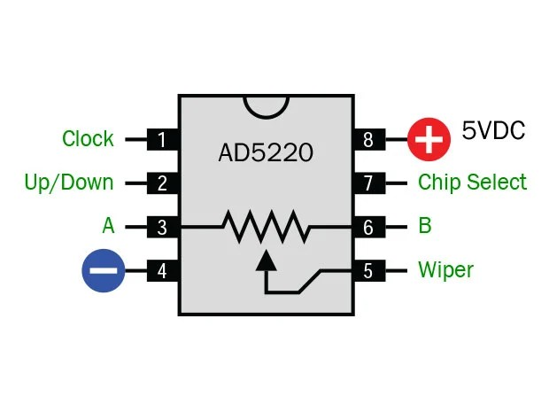 how to use digital potentiometers to control light and sound makefigure b these pin functions are shared by all digital potentiometers in the ad5220 family
