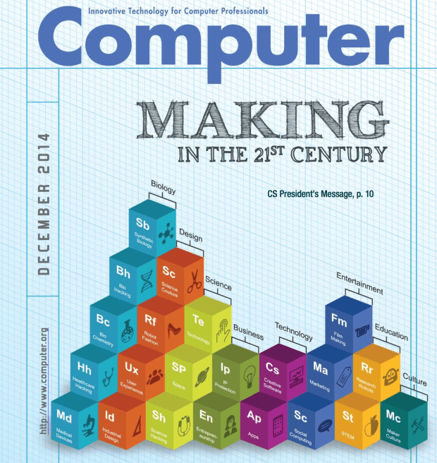 IEEE Computer Special Issue on Making
