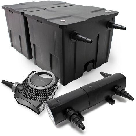 kit de filtration bassin bio filtre