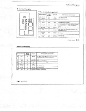 Fuse Box Diagram 05 Mazda 6 | Wiring Library