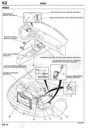 Where Is The Ecu On The Mazda 626 (4Cyl)  19932002 (2L