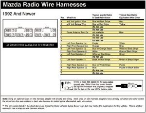 626 Stereo Wiring Diagram  Page 2  Audio & Electronics  Mazda626 Forums