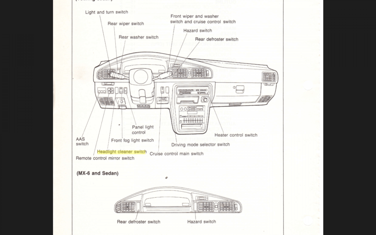 1993 ford aerostar fuse box diagram