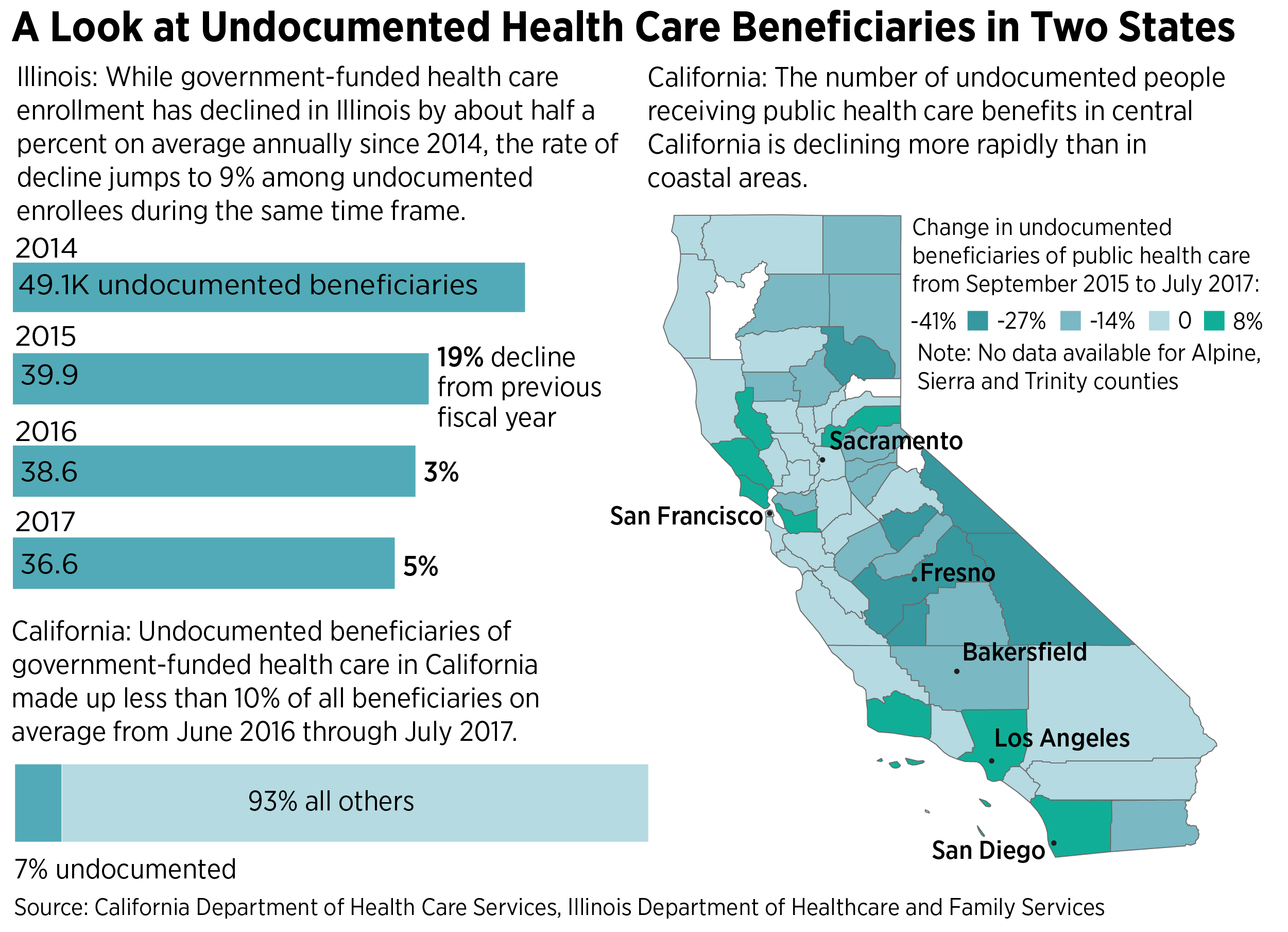 03ImmigrationHealth_States