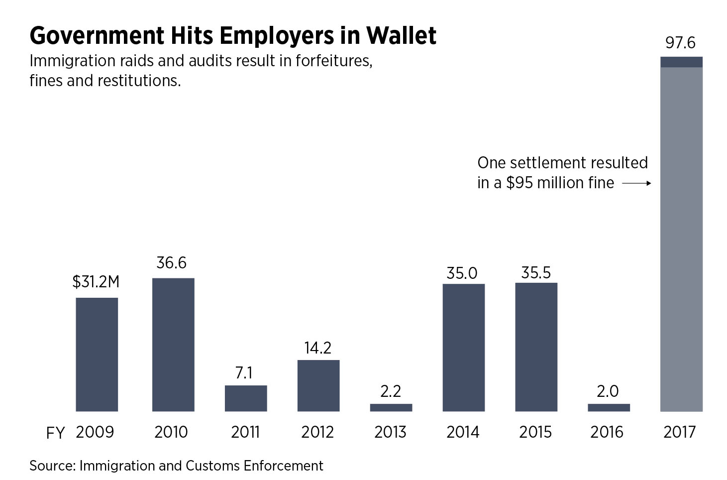 05enforcement-government hits