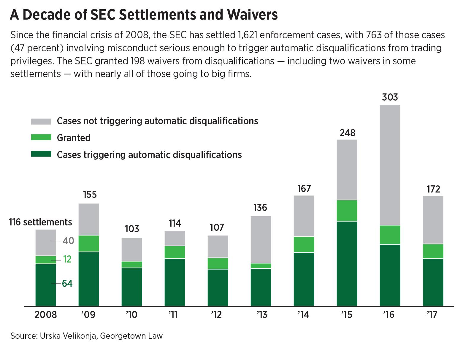 19sec-decade of settlements