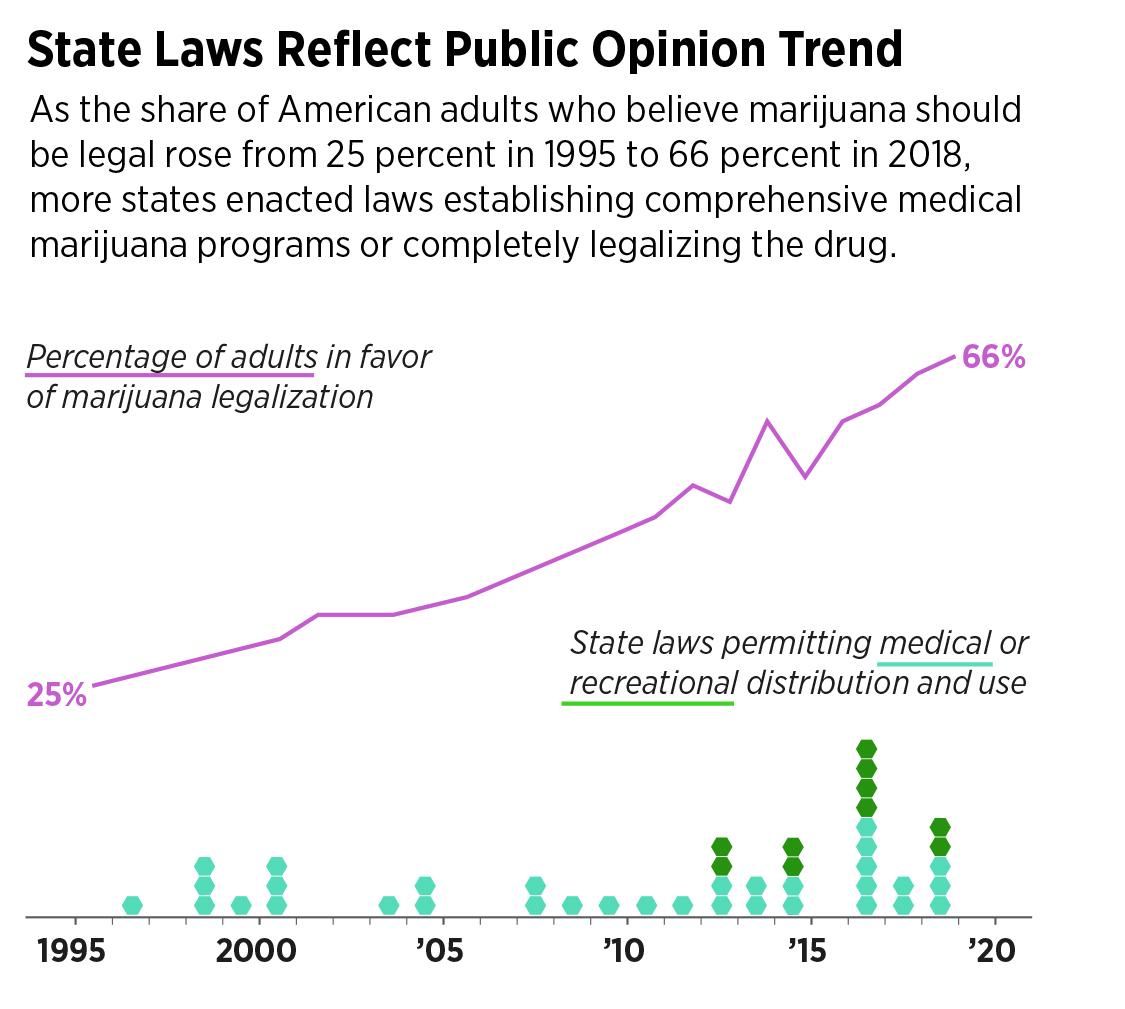 08marijuana-state laws