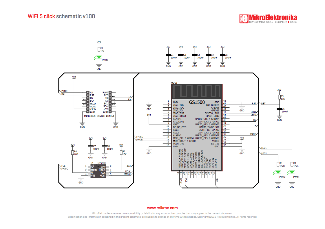 Ethernet Home Network Schematic